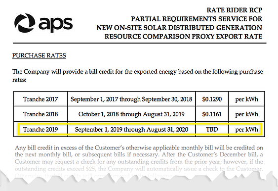 4 Reasons to Go Solar Before September's APS Rate Review
