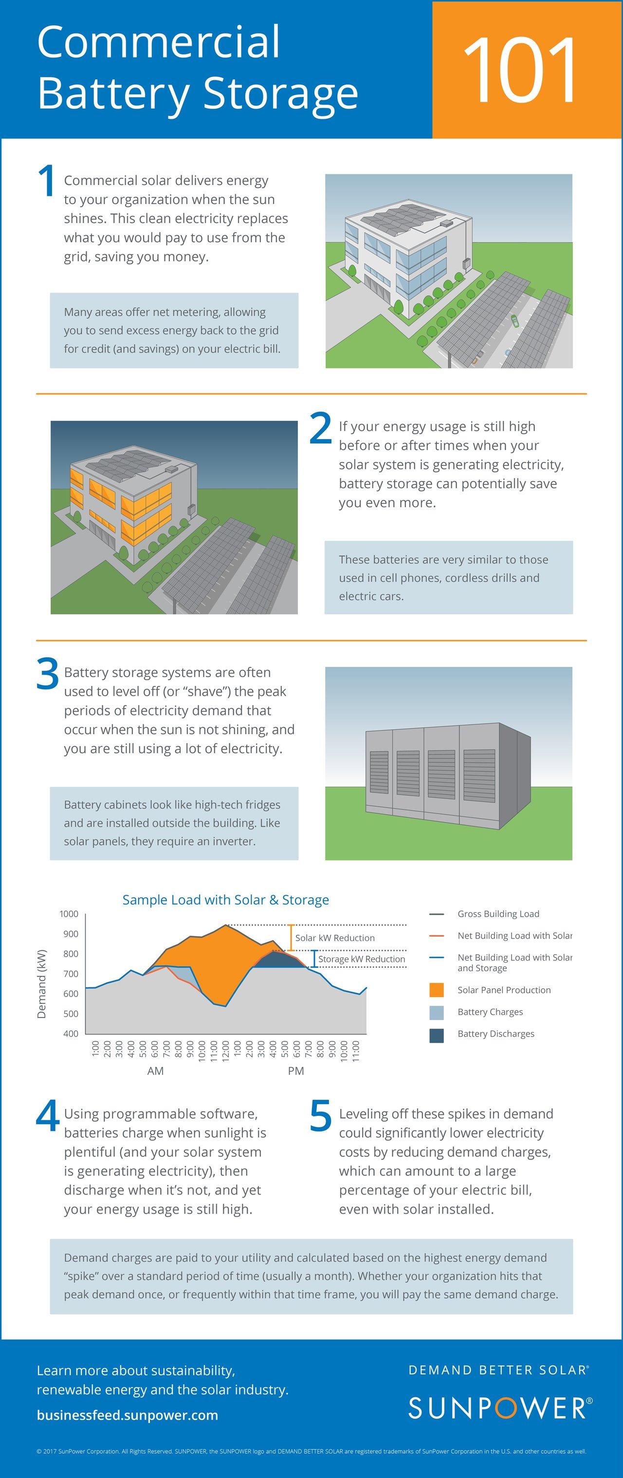 Battery Storage_SunPower