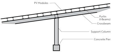 Double-Cantilever