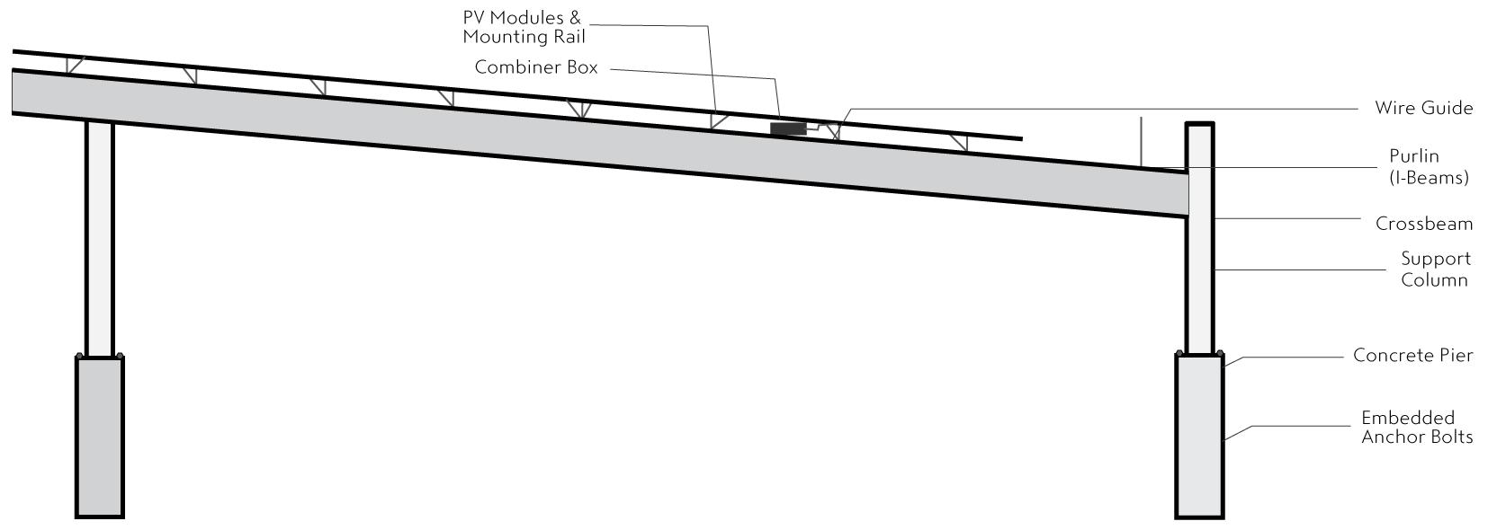 Garage-2