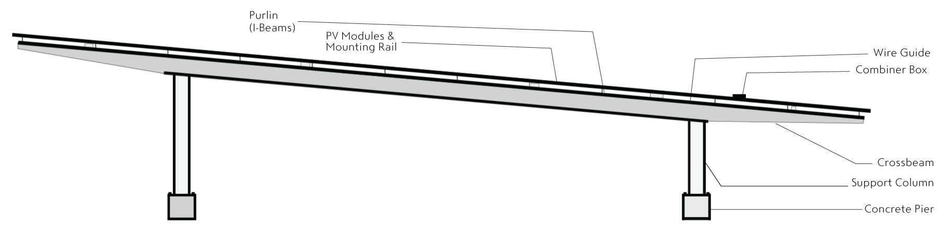 Long-Span-2