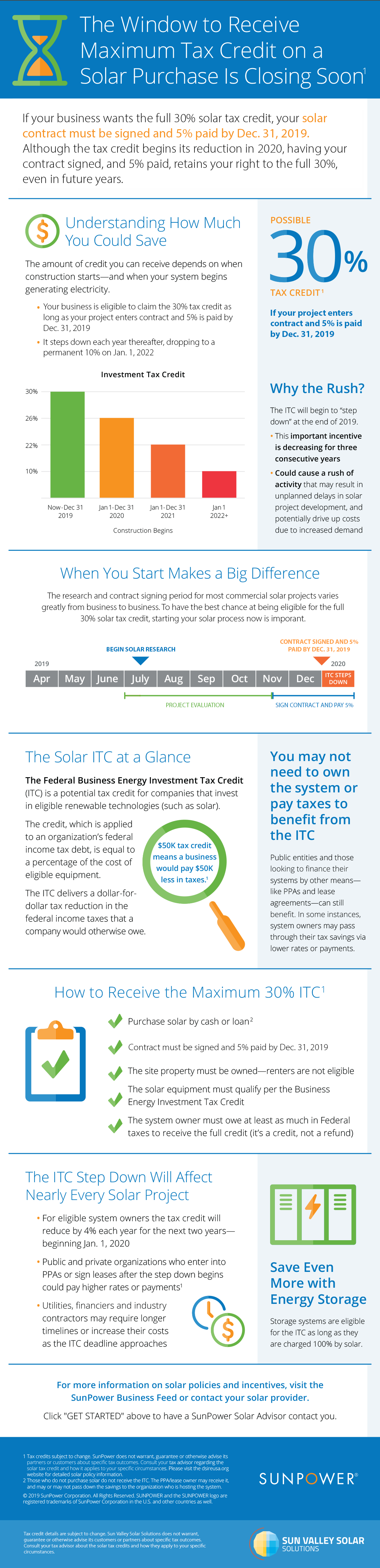 Tax Credit Infographic